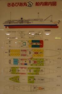 さるびあ丸船内案内図